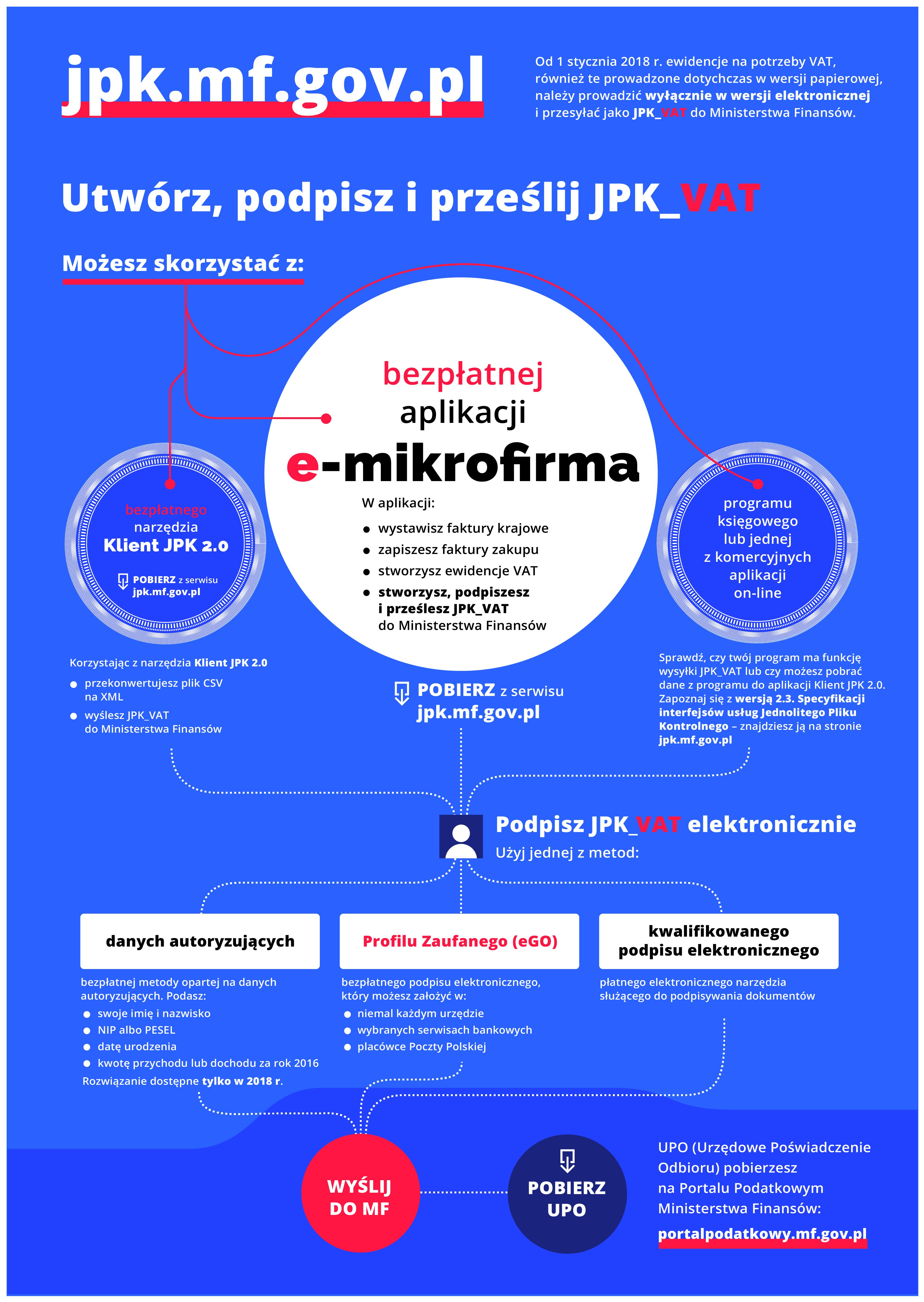 Utworz_podpisz_i_przeslij_JPK_VAT